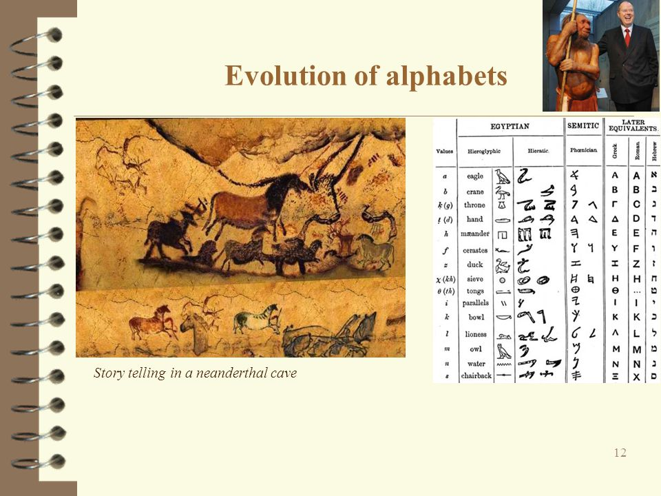 Evolution of alphabets