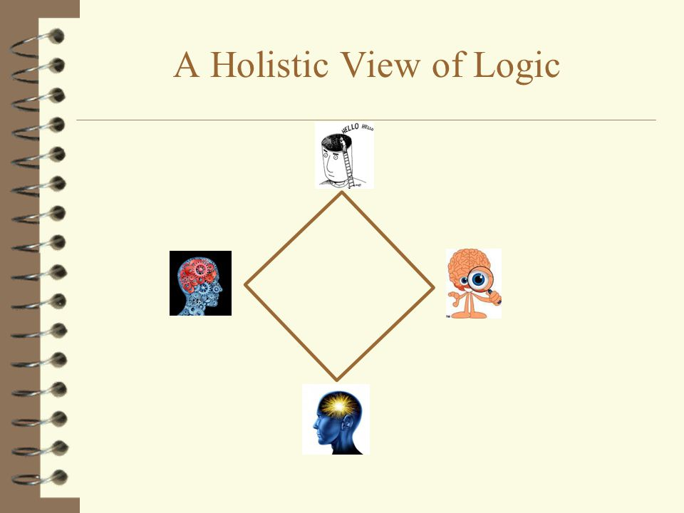 A Holistic View of Logic