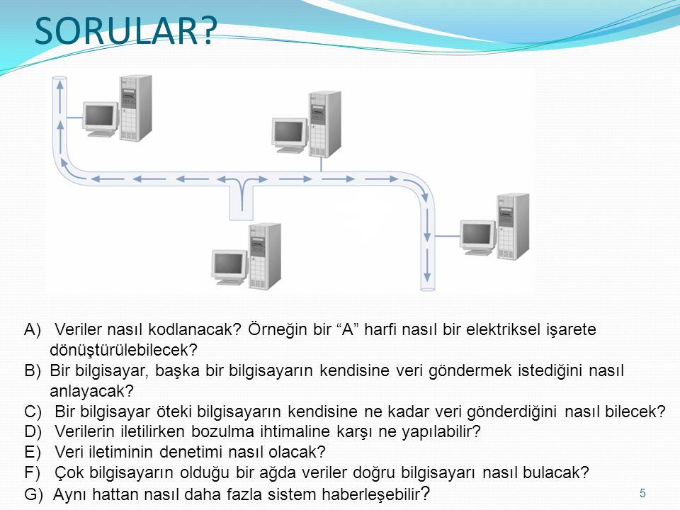SORULAR Veriler nasıl kodlanacak Örneğin bir A harfi nasıl bir elektriksel işarete dönüştürülebilecek