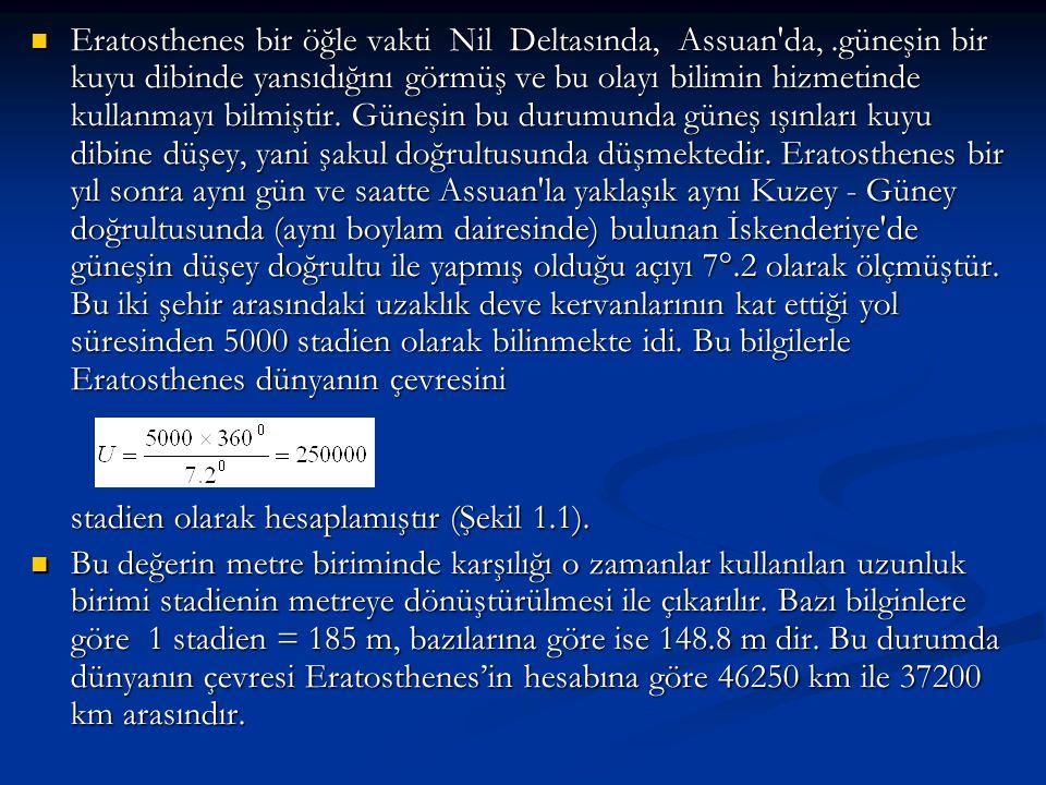 Eratosthenes bir öğle vakti Nil Deltasında, Assuan da,