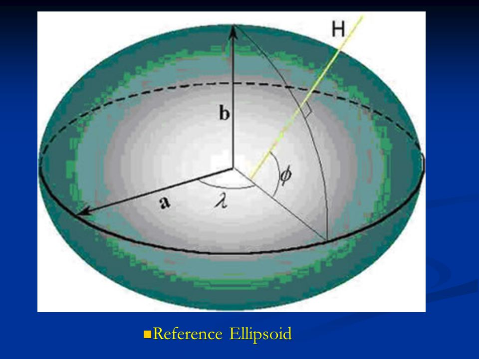 Reference Ellipsoid