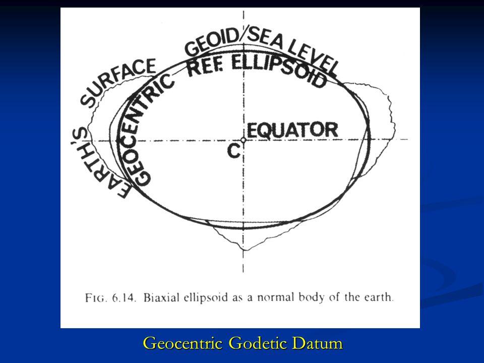 Geocentric Godetic Datum