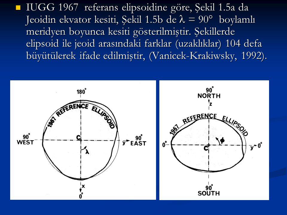 IUGG 1967 referans elipsoidine göre, Şekil 1
