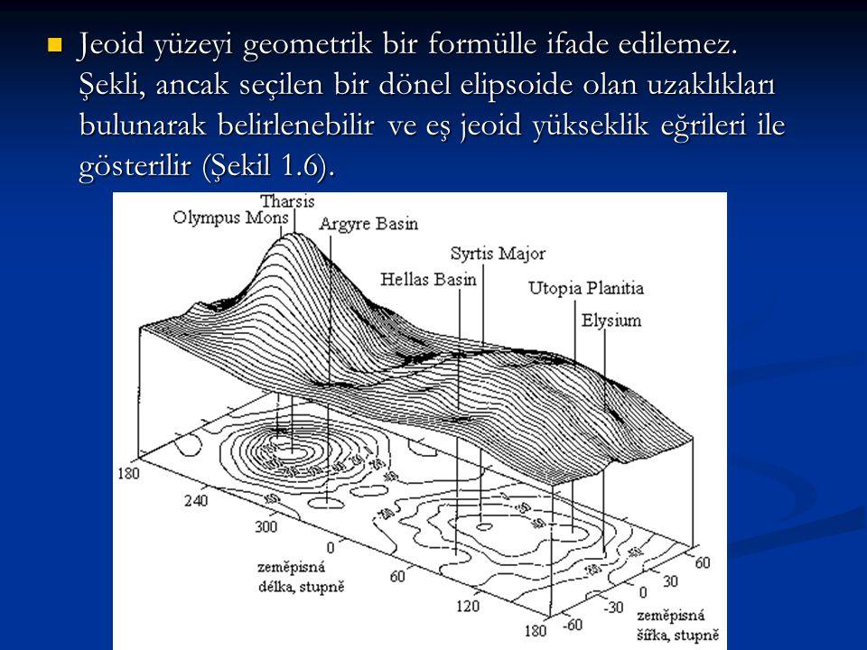 Jeoid yüzeyi geometrik bir formülle ifade edilemez