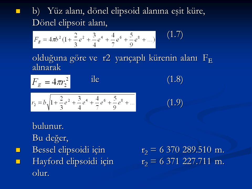 b) Yüz alanı, dönel elipsoid alanına eşit küre,