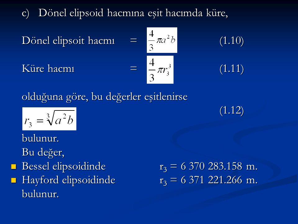 c) Dönel elipsoid hacmına eşit hacımda küre,