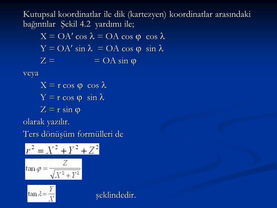 Kutupsal koordinatlar ile dik (kartezyen) koordinatlar arasındaki bağıntılar Şekil 4.2 yardımı ile;