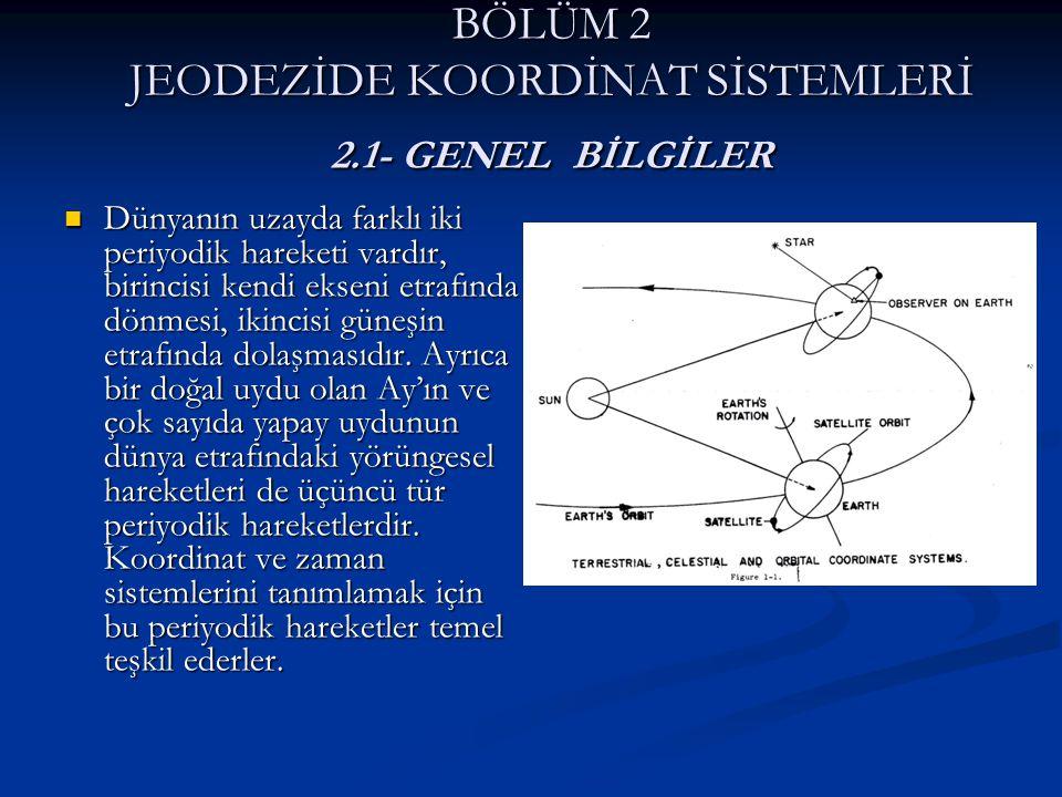 BÖLÜM 2 JEODEZİDE KOORDİNAT SİSTEMLERİ 2.1- GENEL BİLGİLER