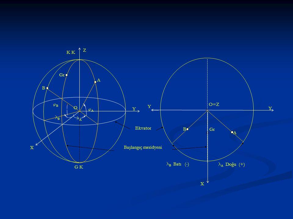 Ekvator K K G K O O=Z Gr A B X Y Z A B B A Başlangıç meridyeni A Doğu (+) B Batı (-)