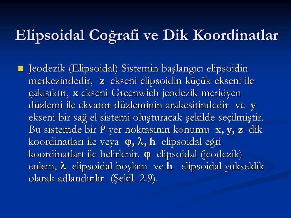 Elipsoidal Coğrafi ve Dik Koordinatlar