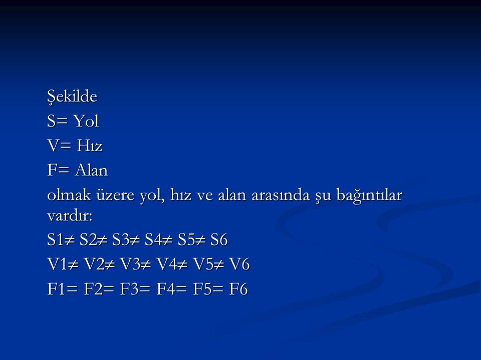 Şekilde S= Yol. V= Hız. F= Alan. olmak üzere yol, hız ve alan arasında şu bağıntılar vardır: S1 S2 S3 S4 S5 S6.