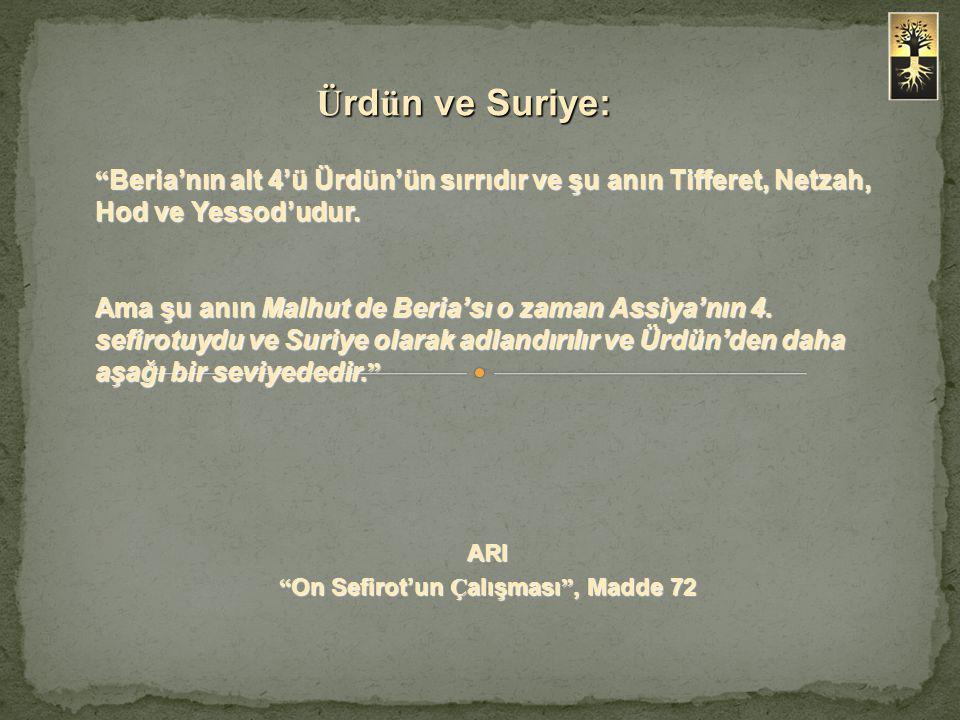 On Sefirot'un Çalışması , Madde 72