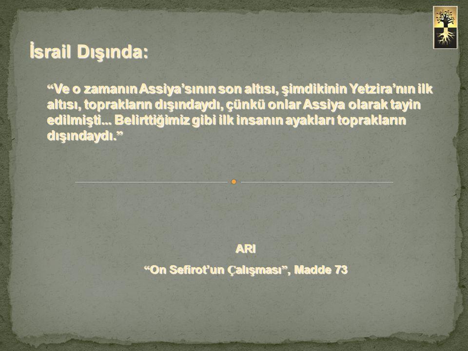 On Sefirot'un Çalışması , Madde 73