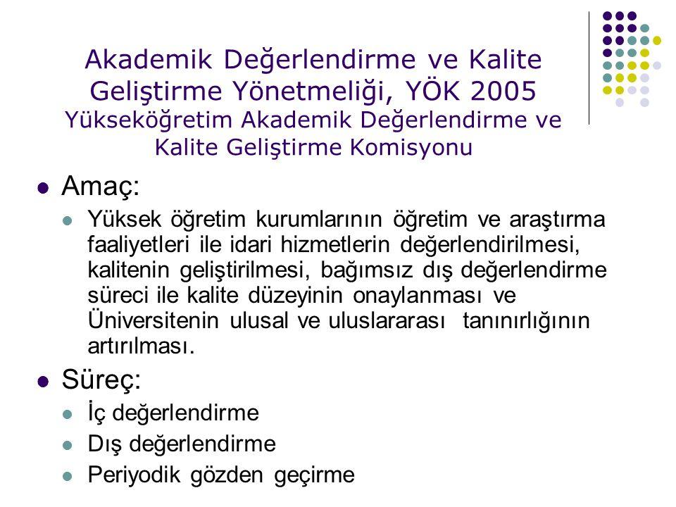 Akademik Değerlendirme ve Kalite Geliştirme Yönetmeliği, YÖK 2005 Yükseköğretim Akademik Değerlendirme ve Kalite Geliştirme Komisyonu