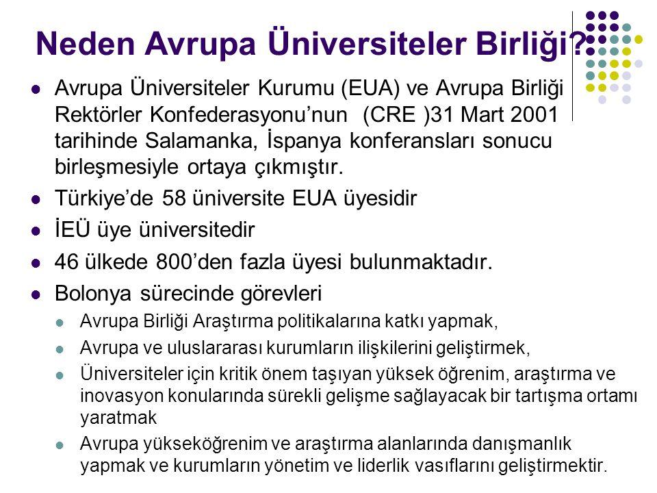 Neden Avrupa Üniversiteler Birliği