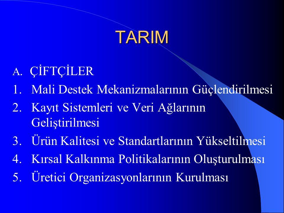 TARIM 1. Mali Destek Mekanizmalarının Güçlendirilmesi