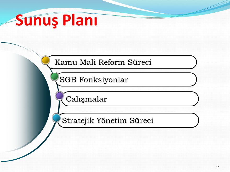 Sunuş Planı Kamu Mali Reform Süreci SGB Fonksiyonlar Çalışmalar
