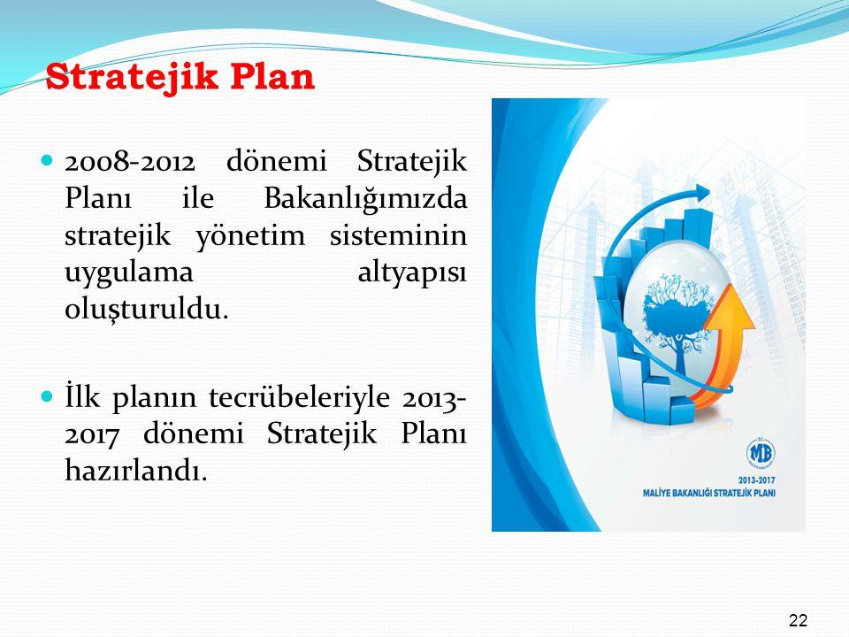 Stratejik Plan 2008-2012 dönemi Stratejik Planı ile Bakanlığımızda stratejik yönetim sisteminin uygulama altyapısı oluşturuldu.