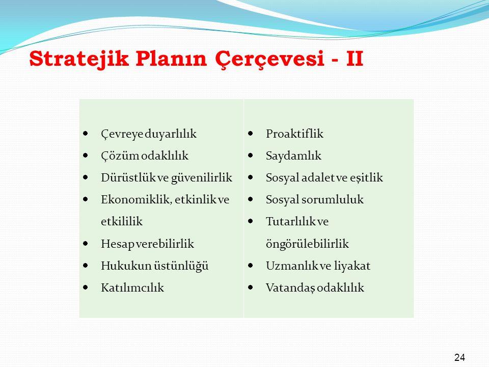 Stratejik Planın Çerçevesi - II
