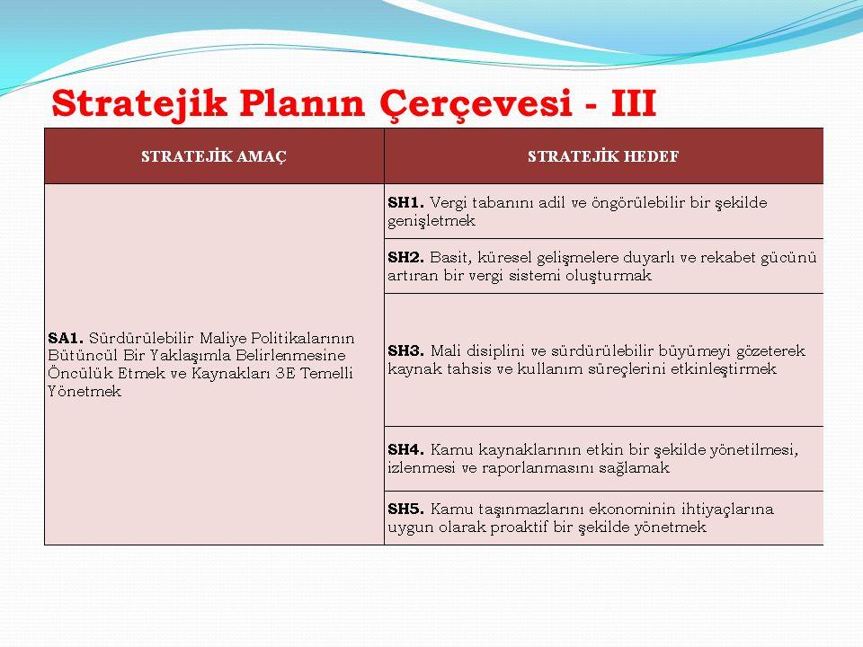 Stratejik Planın Çerçevesi - III