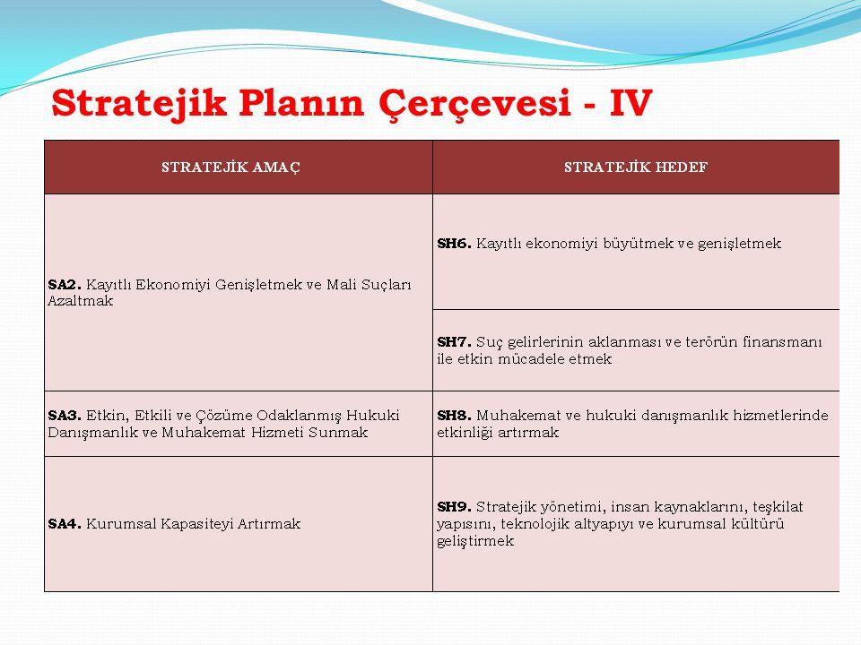 Stratejik Planın Çerçevesi - IV