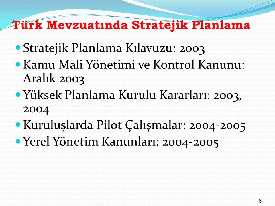 Türk Mevzuatında Stratejik Planlama