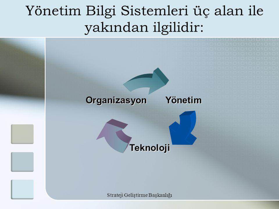 Yönetim Bilgi Sistemleri üç alan ile yakından ilgilidir:
