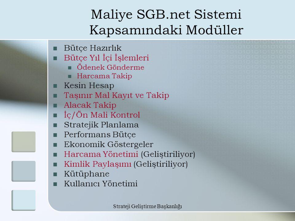 Maliye SGB.net Sistemi Kapsamındaki Modüller