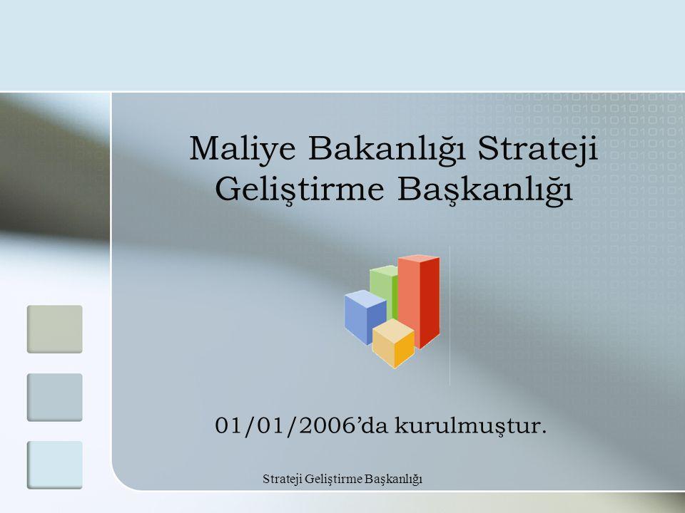 Maliye Bakanlığı Strateji Geliştirme Başkanlığı