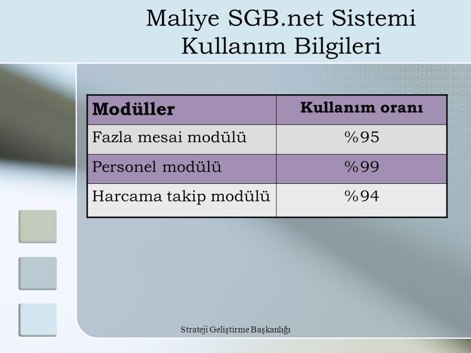 Maliye SGB.net Sistemi Kullanım Bilgileri
