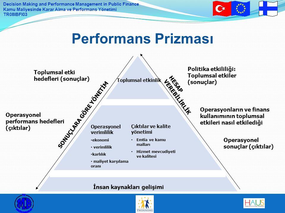 Performans Prizması Politika etkililiği: Toplumsal etkiler