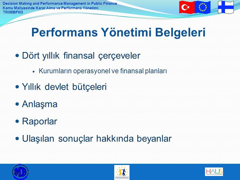 Performans Yönetimi Belgeleri