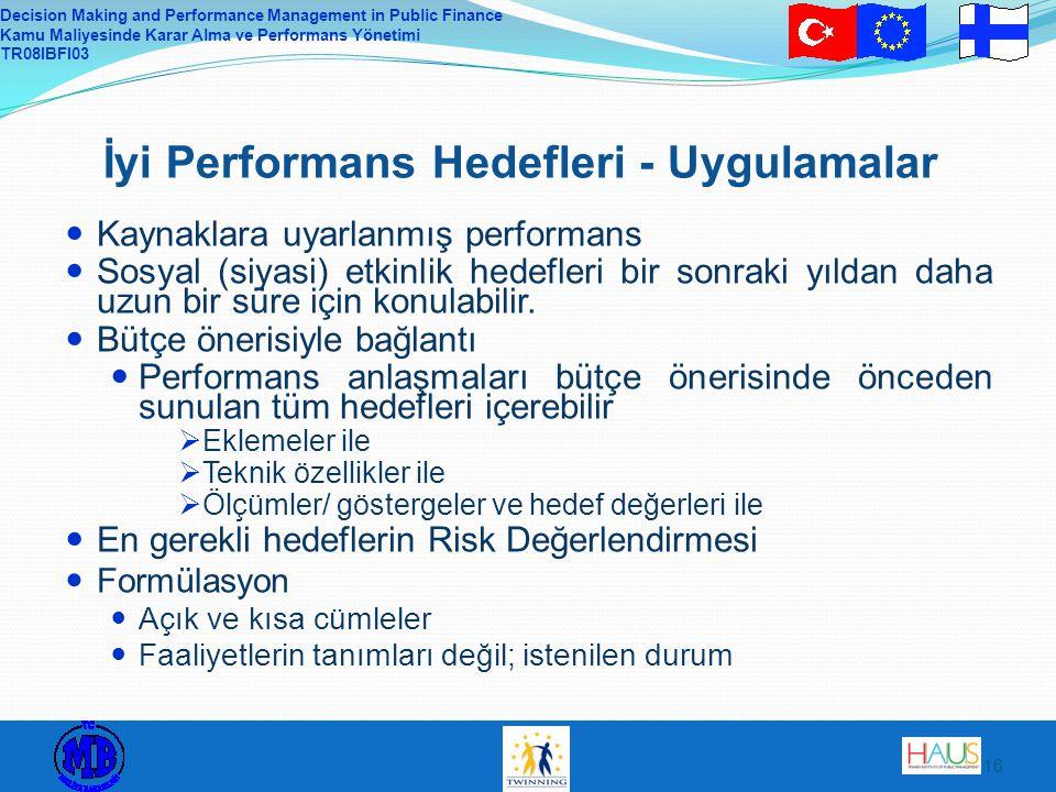 İyi Performans Hedefleri - Uygulamalar
