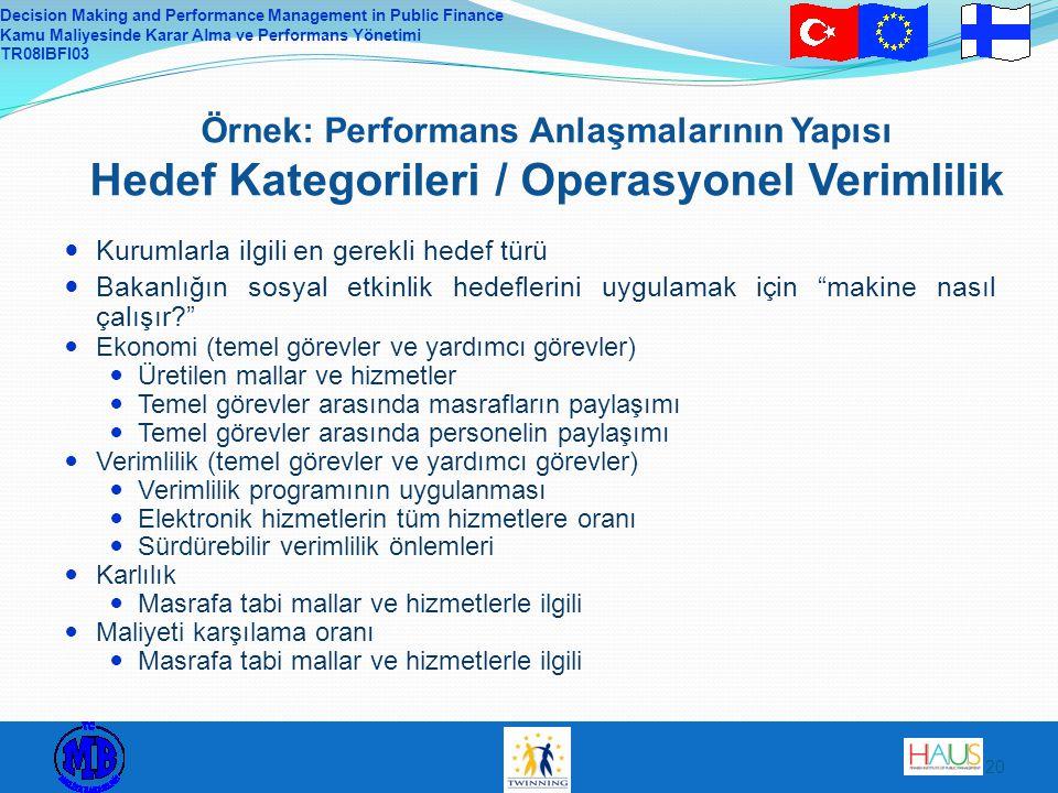 Örnek: Performans Anlaşmalarının Yapısı Hedef Kategorileri / Operasyonel Verimlilik