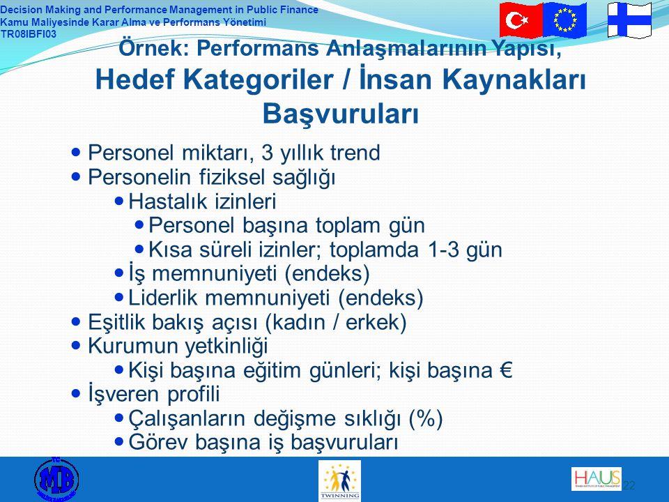 Örnek: Performans Anlaşmalarının Yapısı, Hedef Kategoriler / İnsan Kaynakları Başvuruları