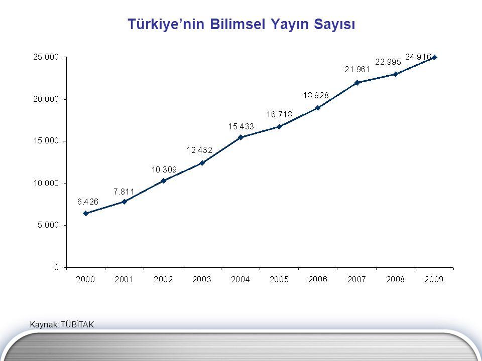 Türkiye'nin Bilimsel Yayın Sayısı
