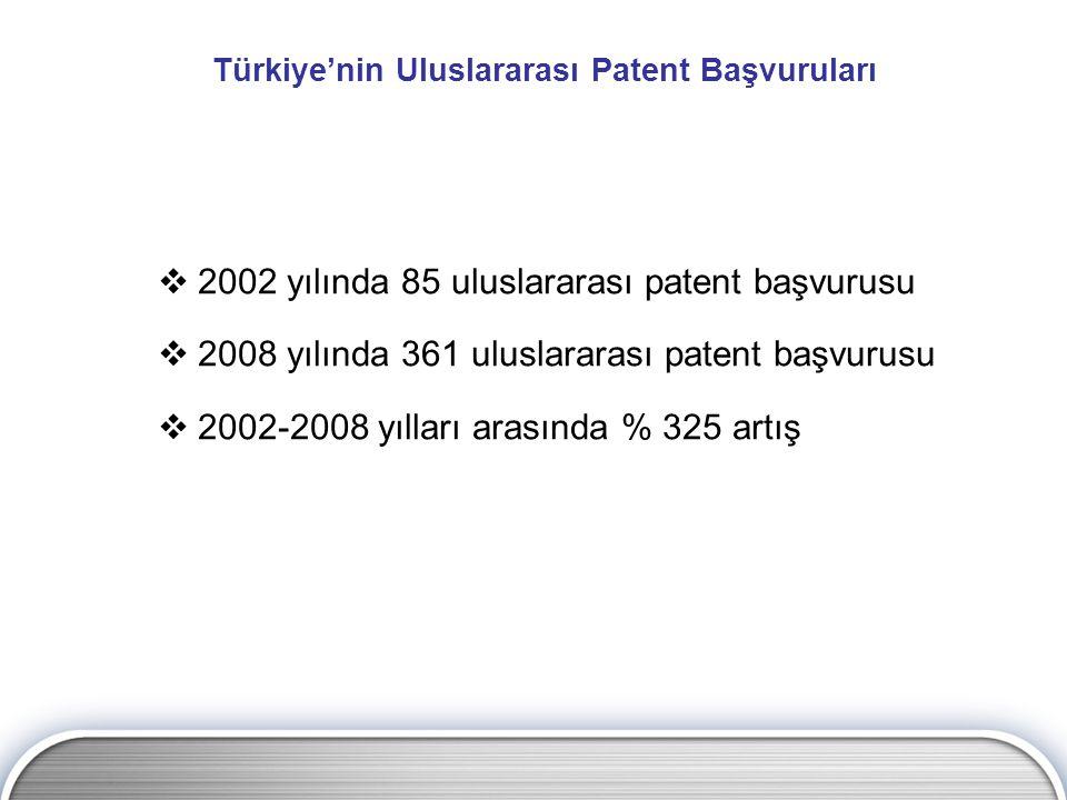 Türkiye'nin Uluslararası Patent Başvuruları