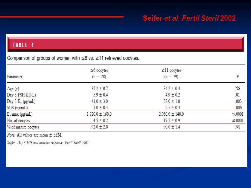 Seifer et al. Fertil Steril 2002
