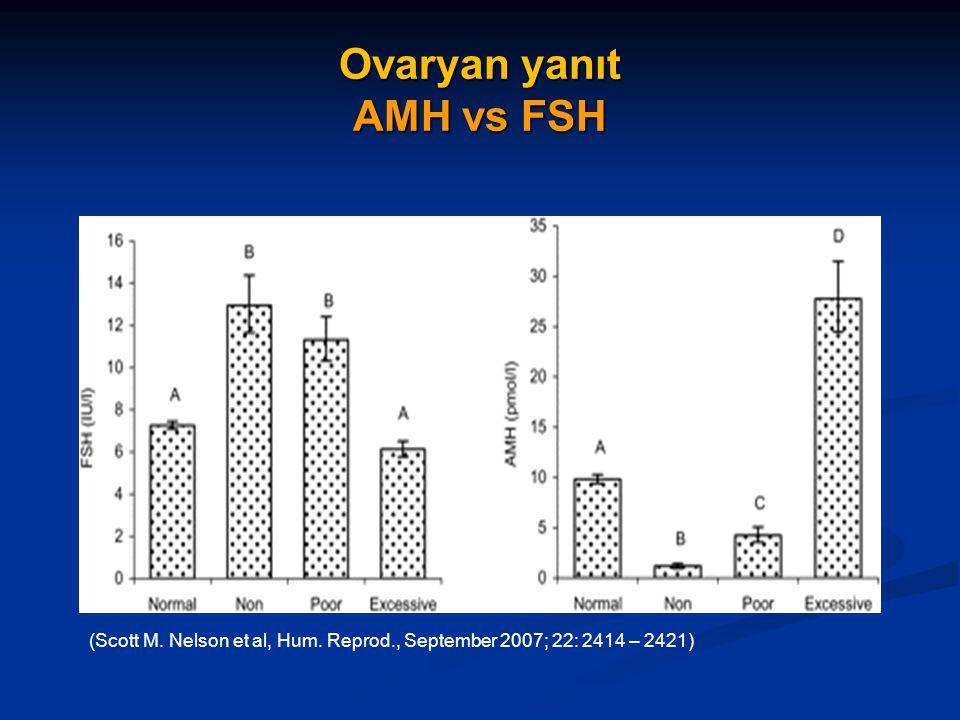 Ovaryan yanıt AMH vs FSH