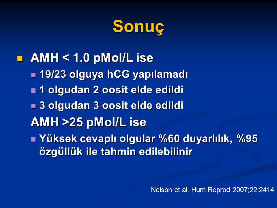 Sonuç AMH < 1.0 pMol/L ise AMH >25 pMol/L ise