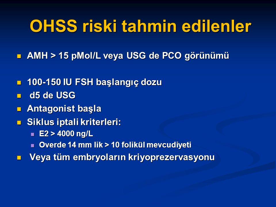 OHSS riski tahmin edilenler
