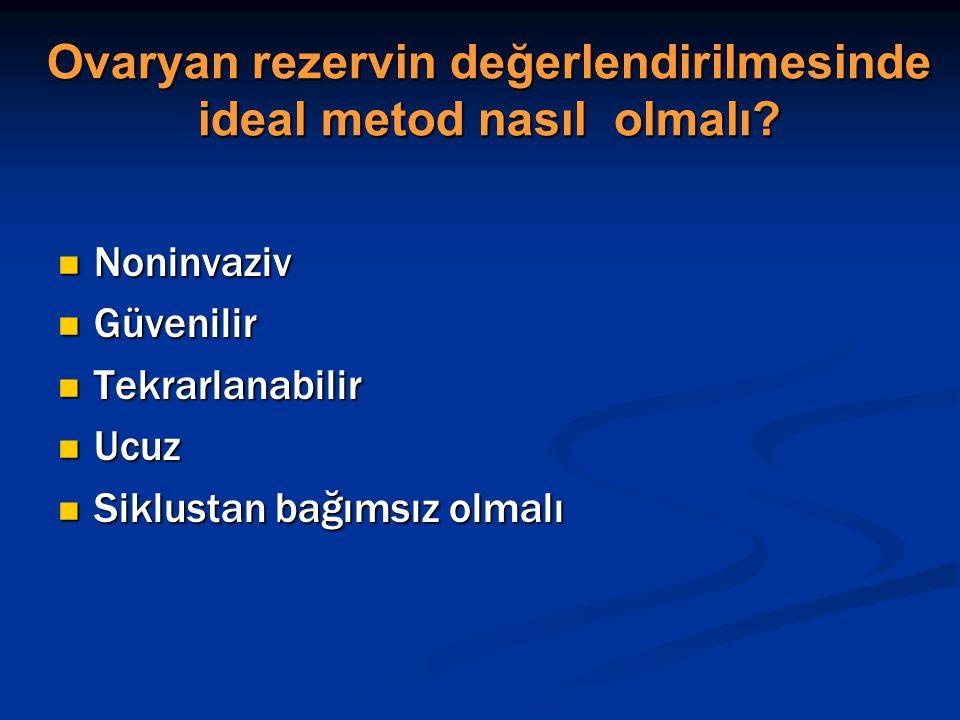 Ovaryan rezervin değerlendirilmesinde ideal metod nasıl olmalı