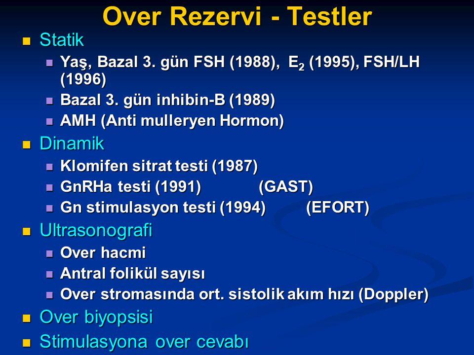Over Rezervi - Testler Statik Dinamik Ultrasonografi Over biyopsisi
