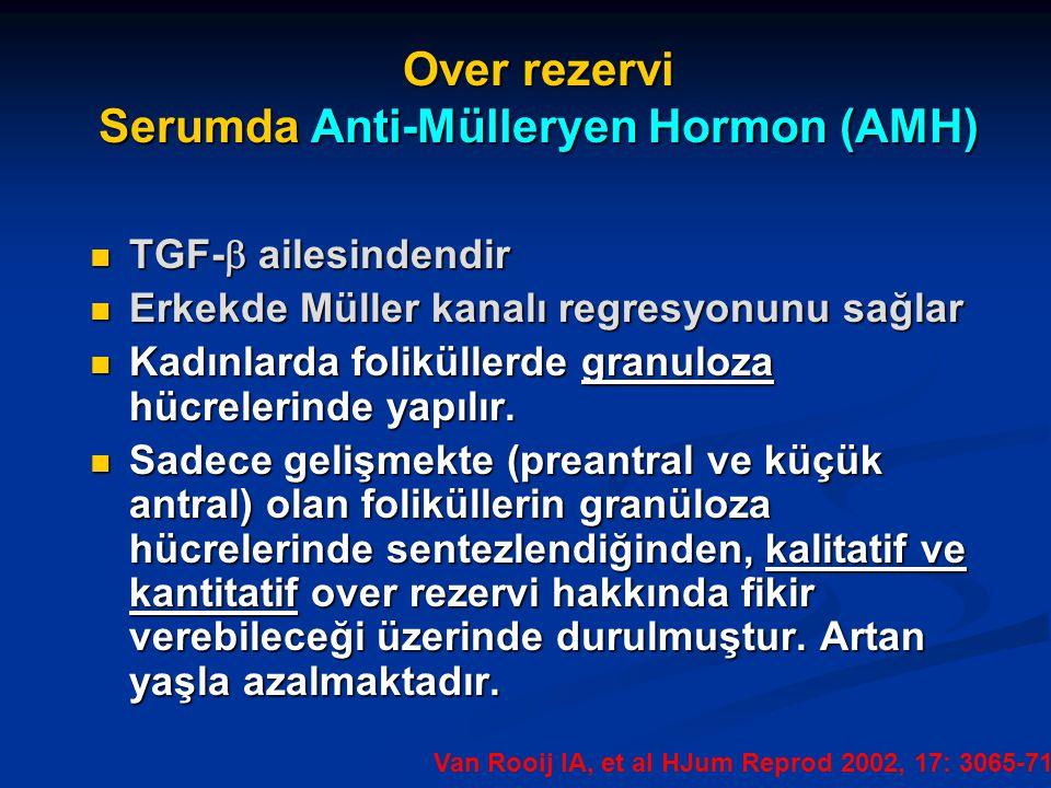 Over rezervi Serumda Anti-Mülleryen Hormon (AMH)