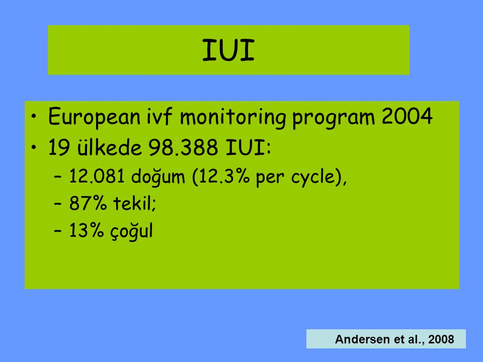 IUI European ivf monitoring program 2004 19 ülkede 98.388 IUI: