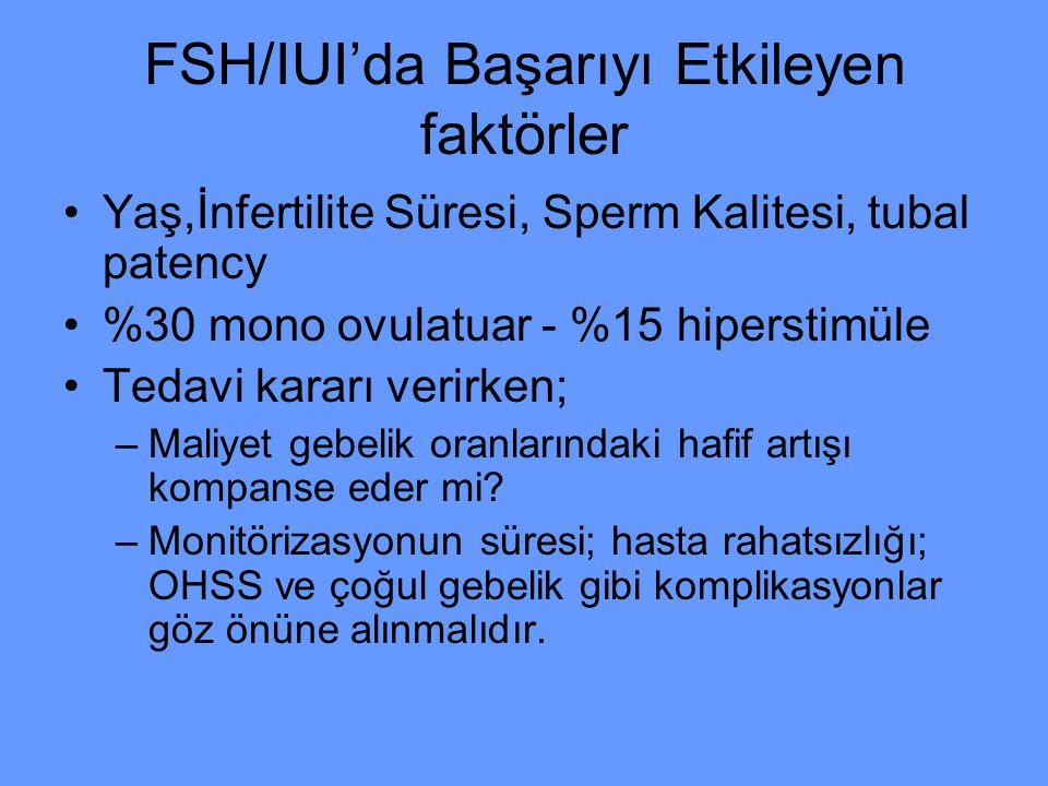 FSH/IUI'da Başarıyı Etkileyen faktörler