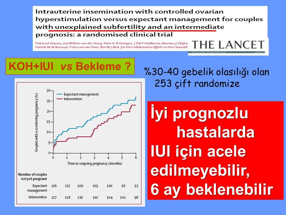 İyi prognozlu hastalarda IUI için acele edilmeyebilir,