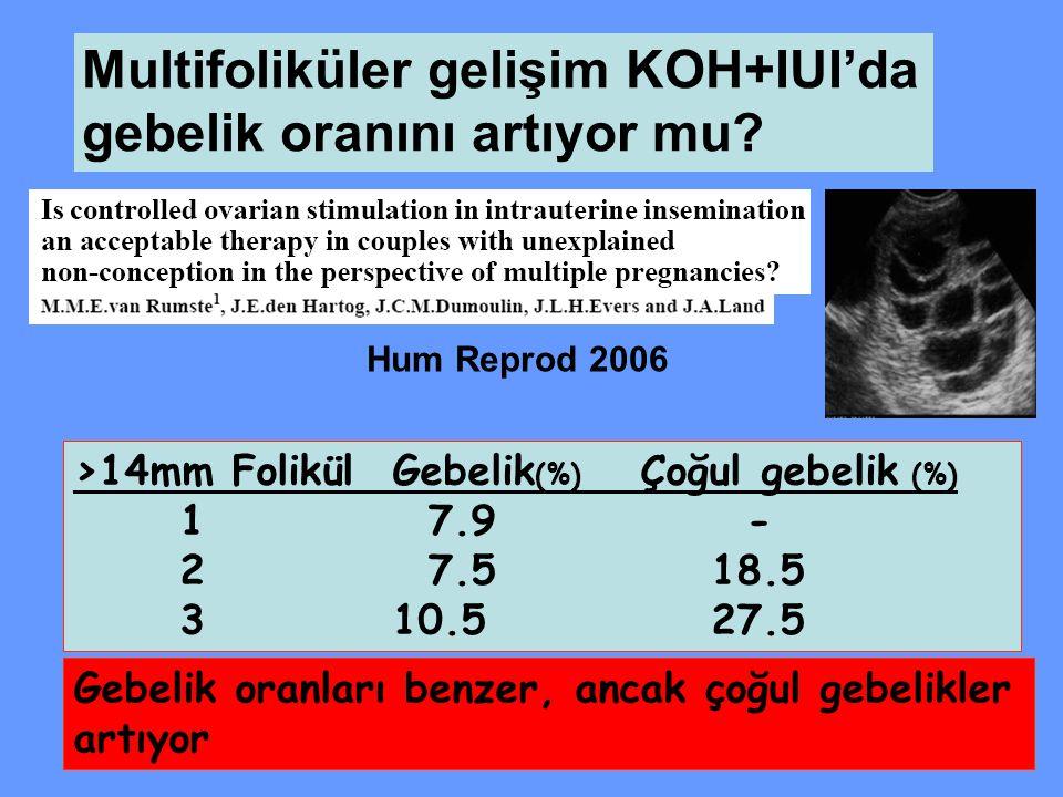 Multifoliküler gelişim KOH+IUI'da gebelik oranını artıyor mu