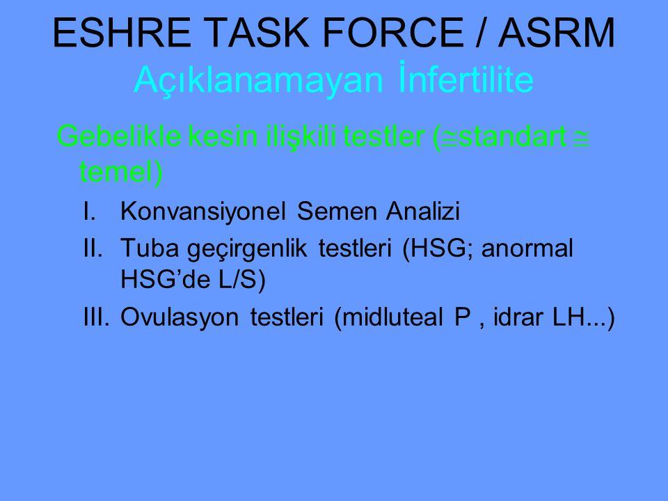 ESHRE TASK FORCE / ASRM Açıklanamayan İnfertilite