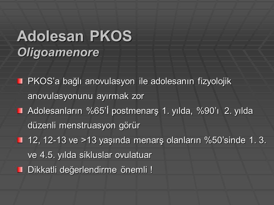 Adolesan PKOS Oligoamenore